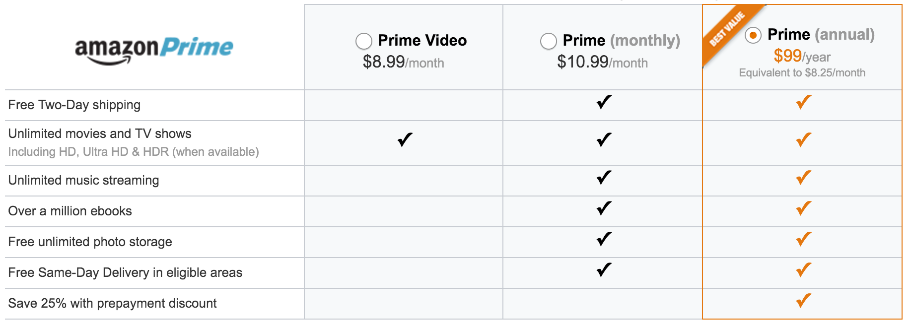 amazon-prime-options