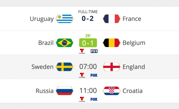 fifa-world-cup-quarter-finals-schedule