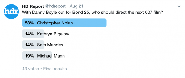 bond-25-quick-twitter-poll