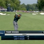 What Channel is the PGA Championship? How To Stream on Phones & Watch in 4k.