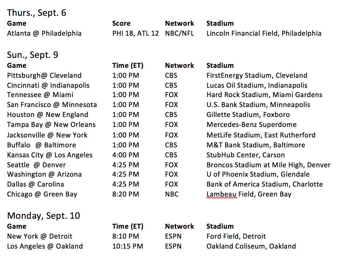 nfl-sunday-opener-2018-schedule