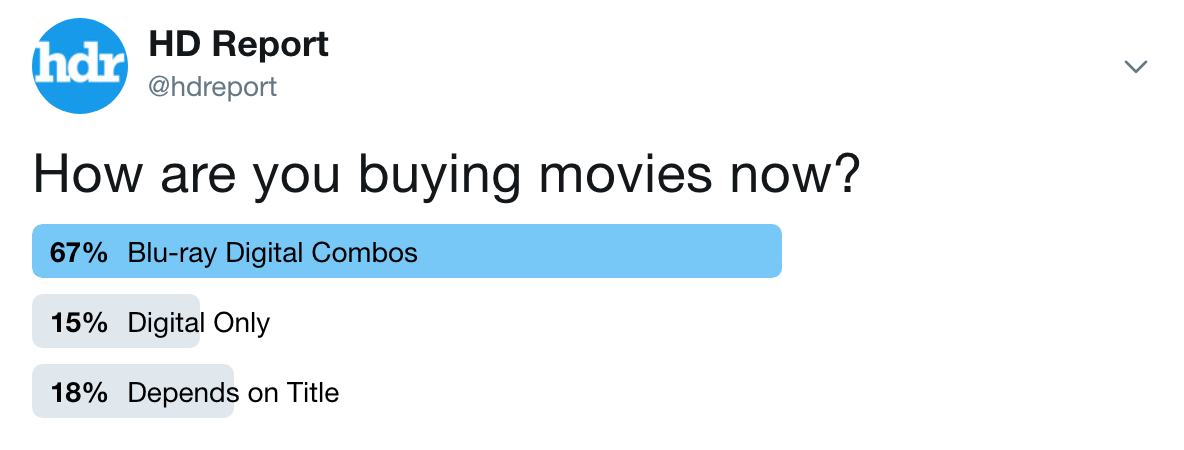 poll-how-are-you-buying-movies copy