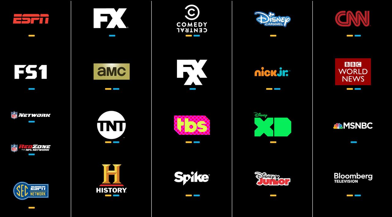 sling tv channels – hd report